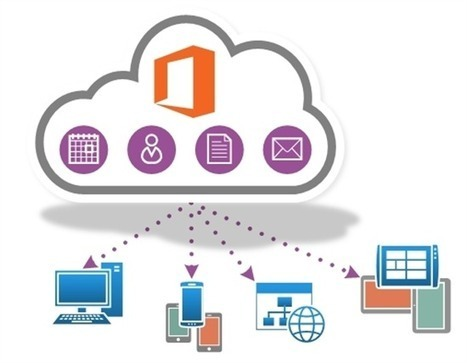 Overview of SharePoint Conference 2014 and new content for ...   How to use SharePoint 2013   Scoop.it