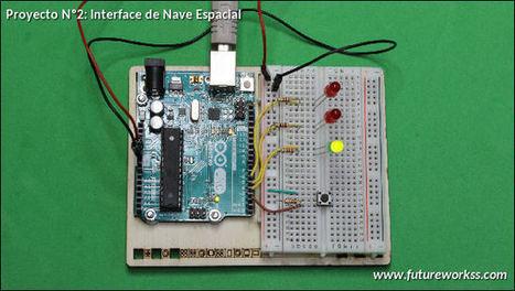 Proyecto Nº2: Interface de Nave Espacial | tecno4 | Scoop.it