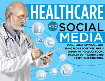 Healthcare Social Media: Directing the Conversation | Social Health | Scoop.it