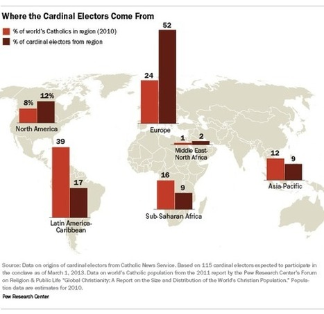Geography of the conclave: Who picks the pope, in one map | Religions Scoop It! | Scoop.it