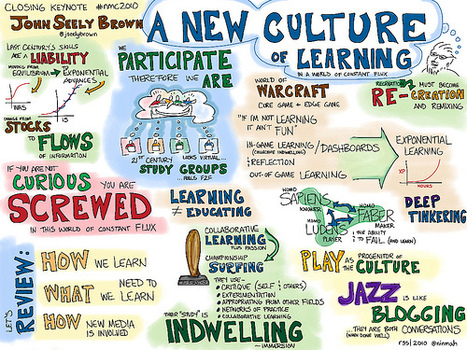 A New Culture of Learning by Doug Thomas & John Seely Brown | (ver)ander onderwijs | Scoop.it