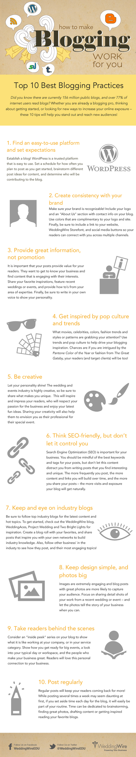 10 Best Blogging Practices [INFOGRAPHIC] - Digital Information World | #TheMarketingAutomationAlert | Content Strategy | Scoop.it