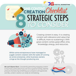 SMB Content Creation Checklist – 8 Strategic Steps to Consider [Infographic] | Content Marketing & Content Strategy | Scoop.it