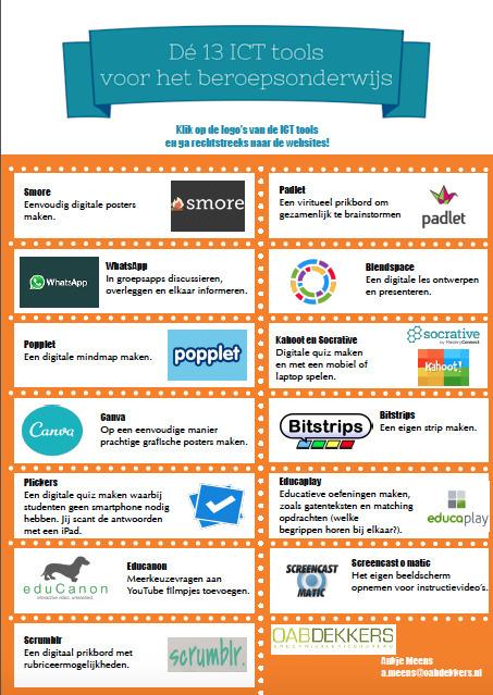 Poster met 13 ICT tools voor het beroepsonderwijs | Onderwijs, ICT, Internet | Scoop.it