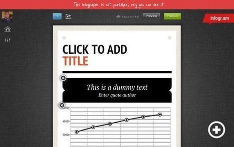 Infogr.am, aplicación web gratuita para crear infografías de forma visual | Webperiodismo | Scoop.it