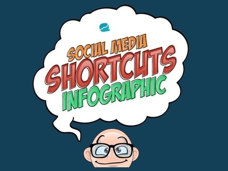 Use Social Media Shortcuts To Save Your Time | Affiliate Marketing Tips | Scoop.it