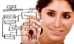 Your Business Plan: Built for Excellence   Business Planning   Scoop.it
