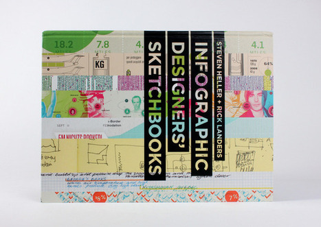 Infographic Designers' Sketchbooks | Strategy | Scoop.it