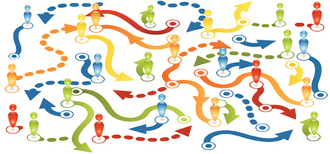 Mapping the Social Fabric of an Organization   TeleTech   Social Network Analisys - Tools & ideas   Scoop.it