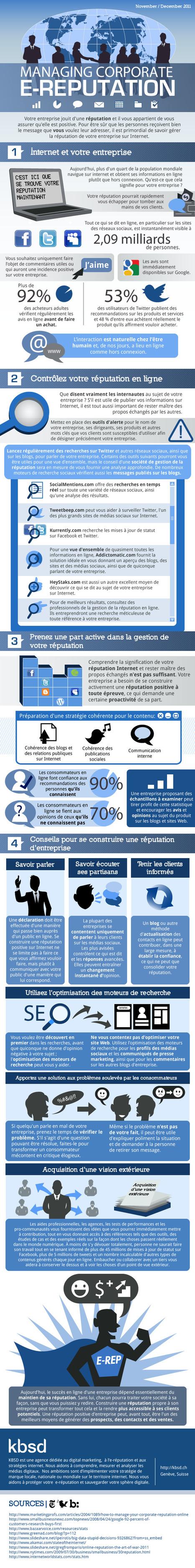 Bien gérer la e-réputation de son entreprise | Centre des Jeunes Dirigeants Belgique | Scoop.it