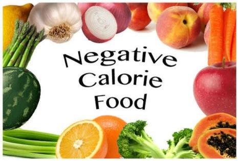 Burn Fats with Negative Calorie Foods | Just for Hearts | Diet Plans : Make Healthier Food Choices! | Scoop.it