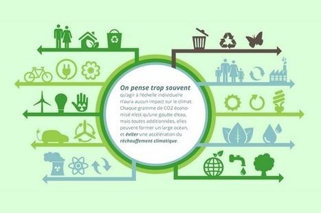 Caire Game : réduire son impact carbone à travers 150 actions accessibles   Efficycle   Scoop.it