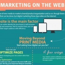 What is Digital marketing?   Visual.ly   infographics   Scoop.it
