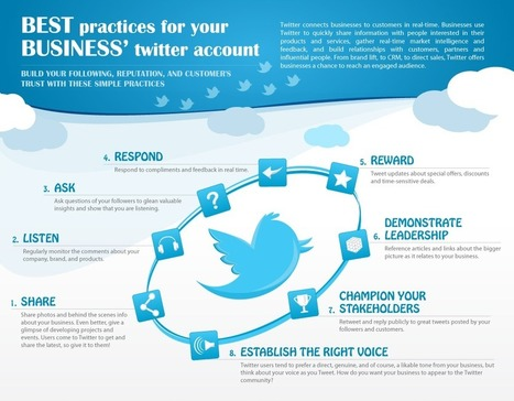 8 conseils pour un usage professionnel optimal de Twitter - Polynet, le blog | How to be a Community Manager ? | Scoop.it