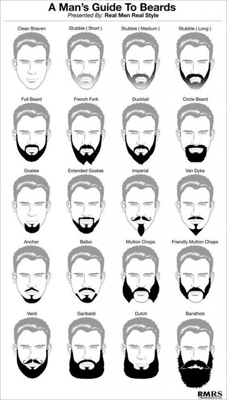 Se faire pousser la barbe   trucs de mec   Scoop.it