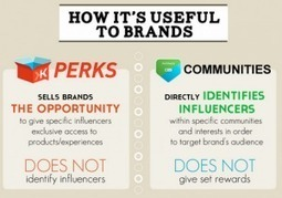 What is Online Influence all about and is it important? | Influence Marketing Strategy | Scoop.it
