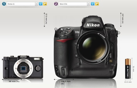 "Compare camera dimensions side by side | ""Cameras, Camcorders, Pictures, HDR, Gadgets, Films, Movies, Landscapes"" 