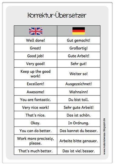 German | Sections bilangues allemand-anglais ............................................. (ressources pour élèves et enseignants) | Scoop.it