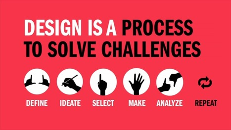 Jake Martini (creativemornings: Design is a process to solve...) | Design Thinking - Design Process | Scoop.it