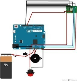 Your Project - Google Science Fair 2014 | Arduino | Scoop.it