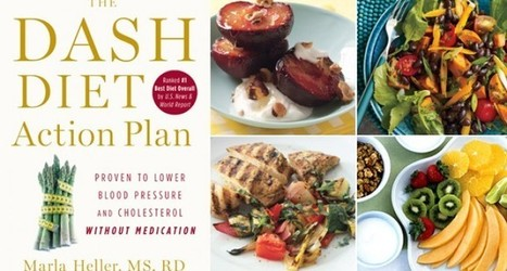 Everything You Need To Know About DASH Diet | Weight Loss | Scoop.it