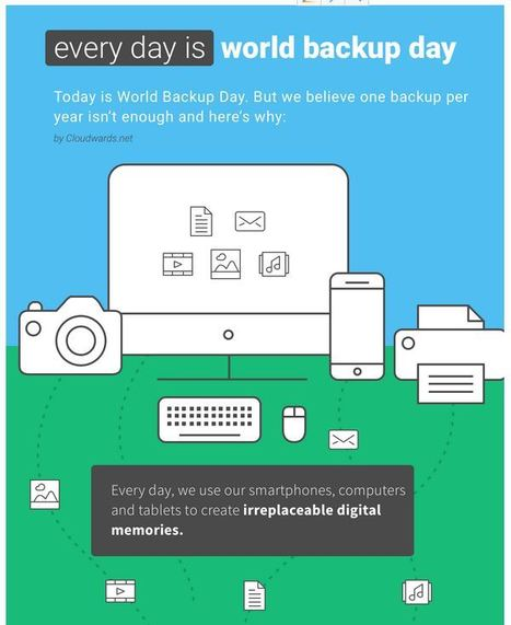 Educational Technology Guy: Infographic about World Backup Day (3/31) with some great resources | Libraries, HigherEd on an iPad | Scoop.it