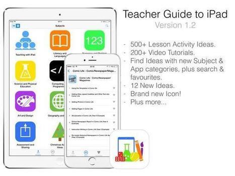 iPad Teachers on Twitter | Edtech PK-12 | Scoop.it