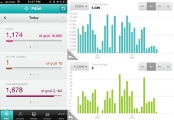 Fitbit One: Self-Tracking MadeEasy | Health Education for the 40-60 age group | Scoop.it