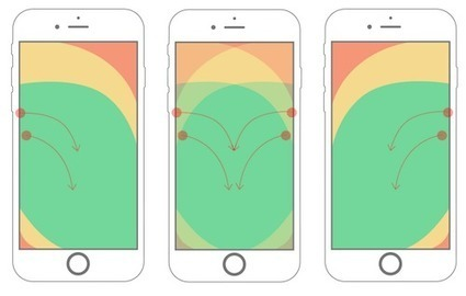 The Thumb Zone: Designing For Mobile Users | UXploration | Scoop.it