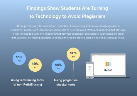 RefME Reveals Students' Attitudes Towards Plagiarism | Plagiarism | Scoop.it