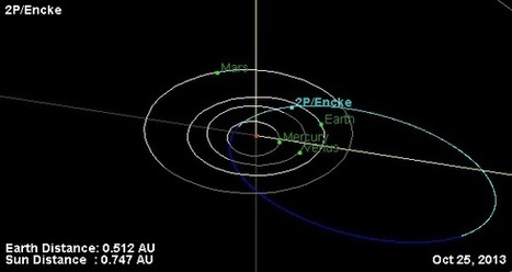 "How to See This Season's ""Other"" Comet: 2P/Encke - Universe Today 