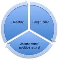 Why choose person centred counselling? | Mental Health | Scoop.it