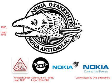 Logo und Corp. Design müssen sich mit dem Unternehmen entwickeln | Brandsupply Germany | Corporate Design bei Brandsupply | Scoop.it