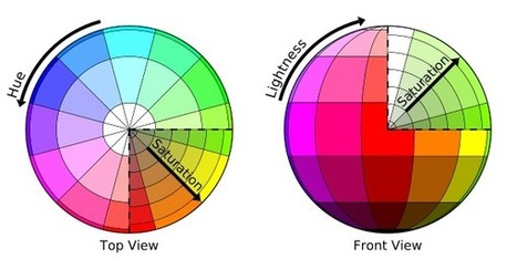 Tints and shades - Wikipedia, the free encyclopedia | Research for preparing a Questionnaire | Scoop.it