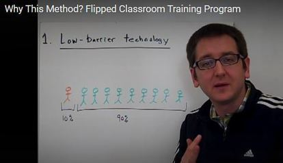 Exploring the FIZZ Method for Creating Flipped Learning Content | Educational Technology in Higher Education | Scoop.it