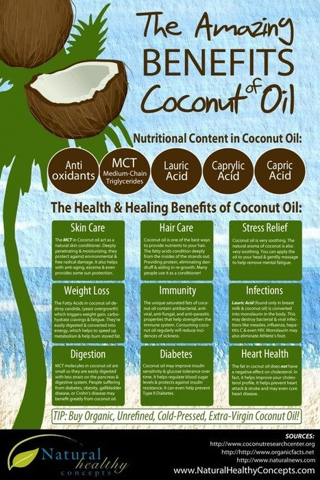 Coconut Oil: The Hero for Your Health {Infographic} | anti inflammation | Scoop.it