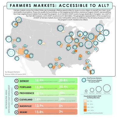 Food: An Atlas | Geography of food | Scoop.it