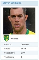 Norwich City Fantasy League Analysis - Fantasy Premier League Tips | Fantasy Premier League 2014-15 | Scoop.it