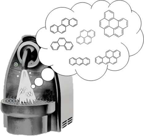 Hard Cap Espresso Machines in Analytical Chemistry: What Else? - Analytical Chemistry (ACS Publications) | Natural Products Chemistry Breaking News | Scoop.it