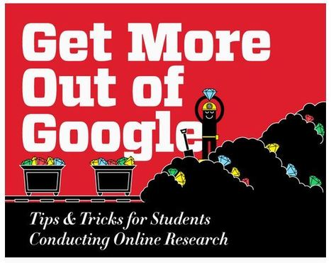 Google Search Tips Poster for Your Class | Information Literacy and Libraries | Scoop.it