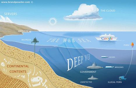 La deep web: El lado oscuro del comercio en internet | DigitalSociety | Scoop.it