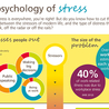 Es necesario el control del estrés