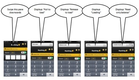 Commonwealth Bank's Kaching App Has No-Login Option, Simple Balance (NetBanker) | Best in Banking | Scoop.it