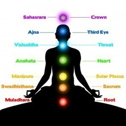 Kundalini Awakening – Restoring and Balancing Your Life Energy   Kundaini Chakras Wellness Potential Energy Systems   Scoop.it