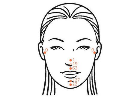 Réflexologie : 5 auto-soins qui vous feront du bien - Femme Actuelle | Réflexologie Plantaire et Palmaire | Scoop.it