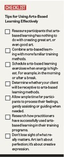 Incorporate Arts-Based Learning in Leadership Development - ATD | Arts-based research | Scoop.it