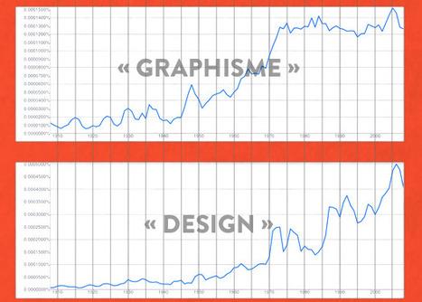 L'évolution des mots du design sur les 100 dernières années | Dispositifs numériques de médiation | Scoop.it