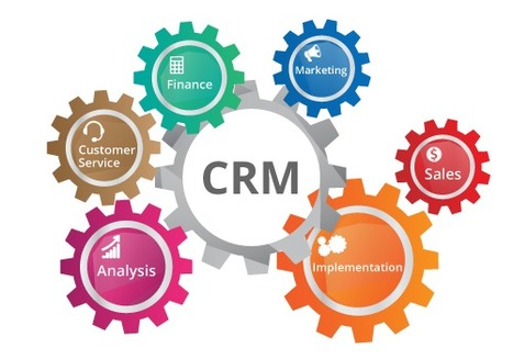 How CRM Software in India Assists Small-To-Big Businesses | ERP Software Company | Scoop.it