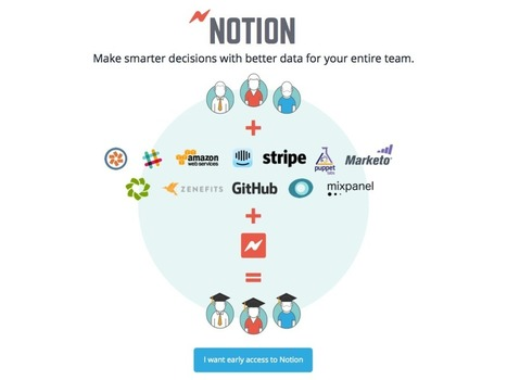 Notion | Learning Happens Everywhere! | Scoop.it