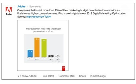 LinkedIn Attracts Brands to Homepage with Sponsored Updates | Social Media Marketing | Scoop.it